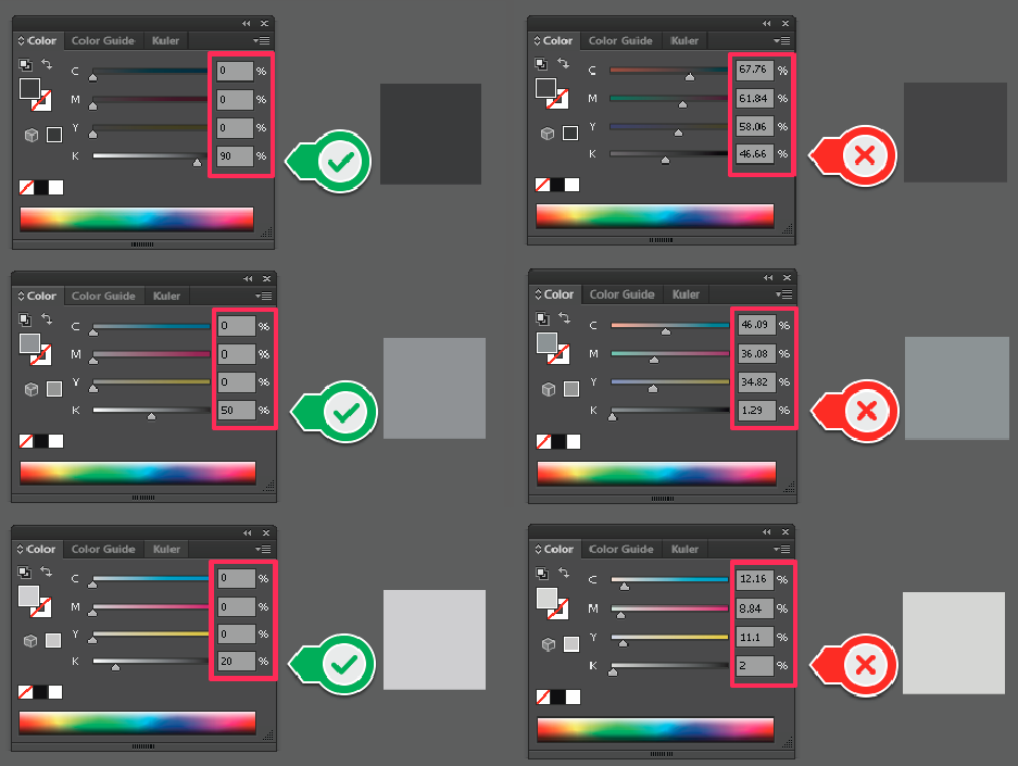 For grey colors K can vary between 0 and 100%, but C, M, and Y need to be set to 0